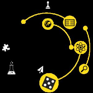 re-xplore model
